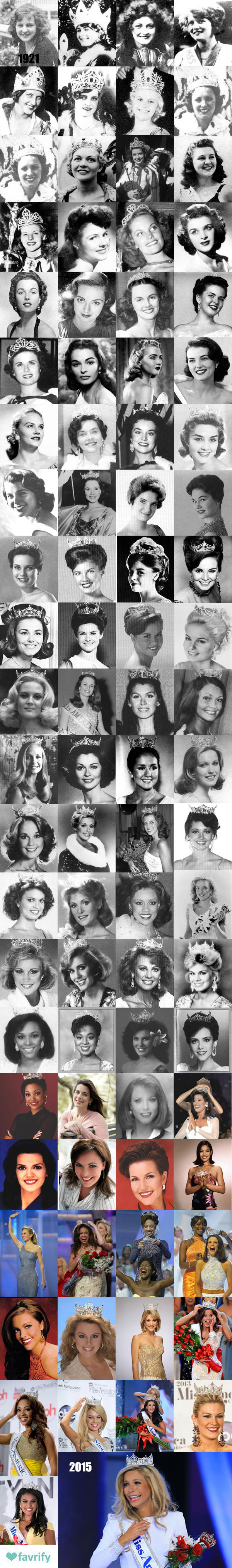 every miss america 1921-2015