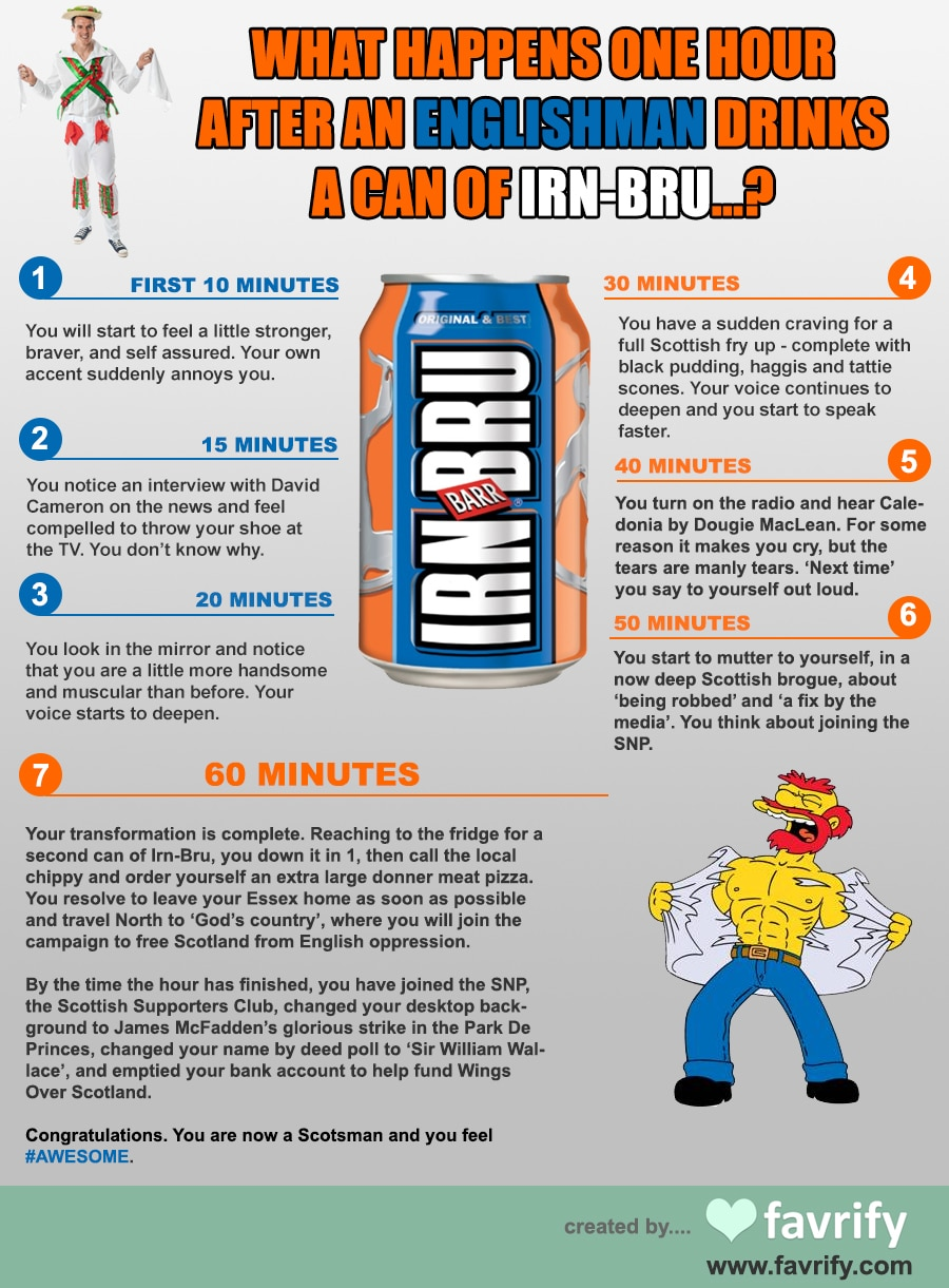 What Happens In A Youtube Minute Infographic: What Happens One Hour After An Englishman Drinks A Can Of