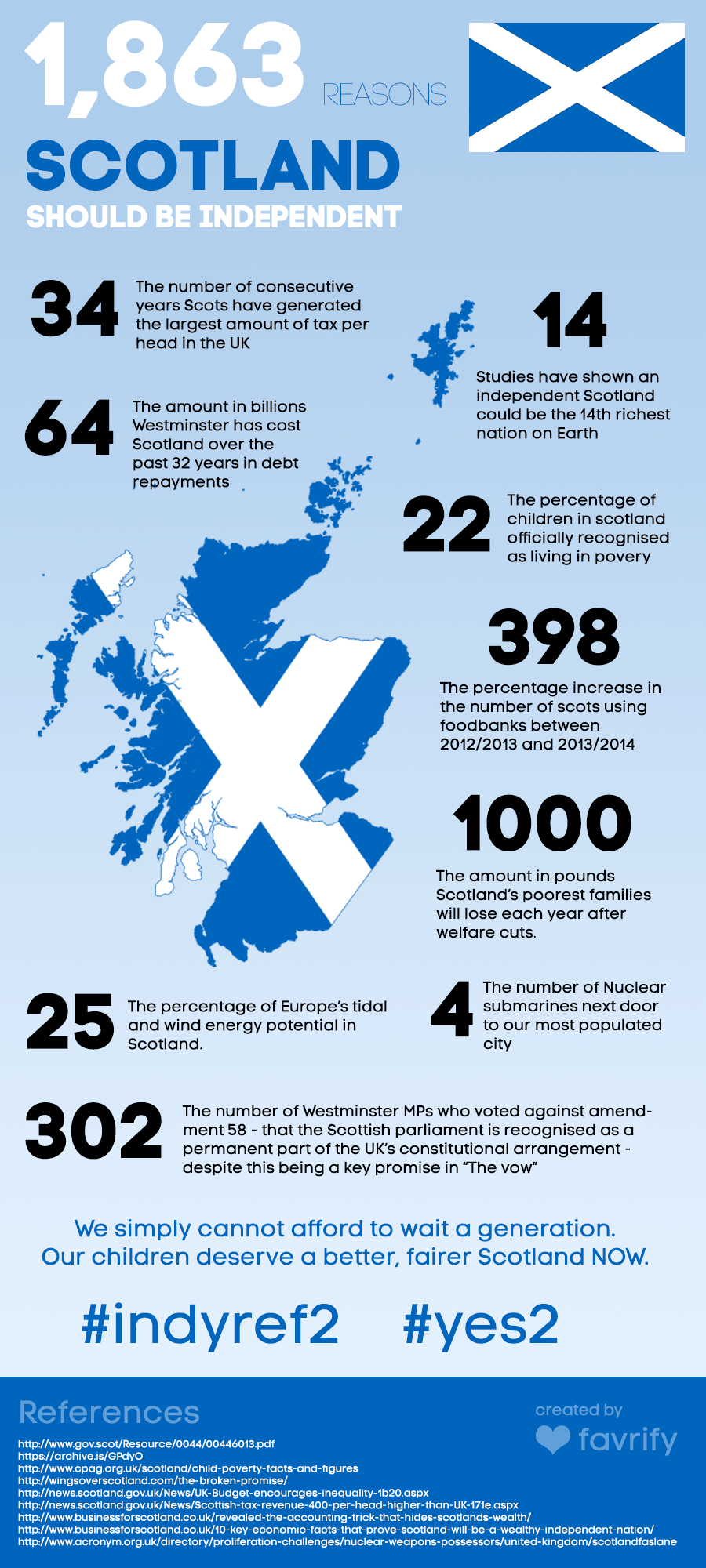 scotland-should-be-independent